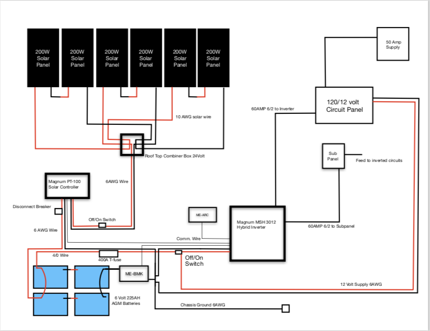 wiring diagram solar panels installation pau hana travels solar installation guide     pau hana travels  pau hana travels solar installation