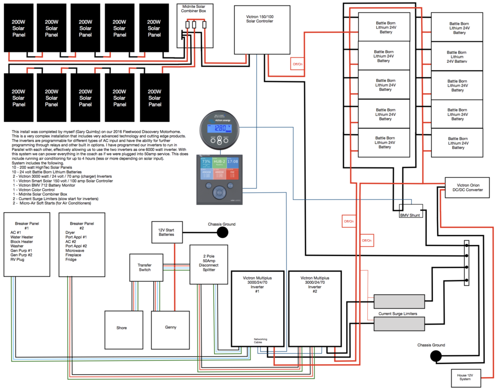 Pau Hana Travels Solar Guide Wiring Diagram On 12 Volt For Panel System Our